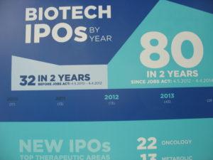 Biotech IPO Boom in den USA