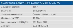 Kurzprofil Ernsting's family