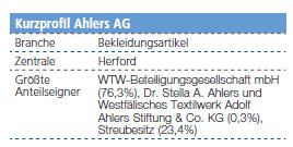 Kurzprofil Ahlers AG