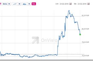 Deutsche Börse Kurs kletterte nach den Fusions-Gerüchten mit der LSE nach oben. Quelle: OnVista.