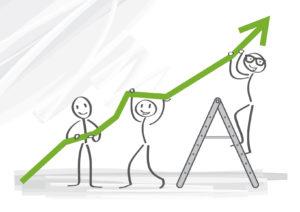 Unternehmensgewinn, Wachstum