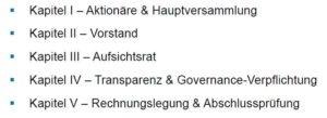Scorecard by DVFA Kapitelübersicht